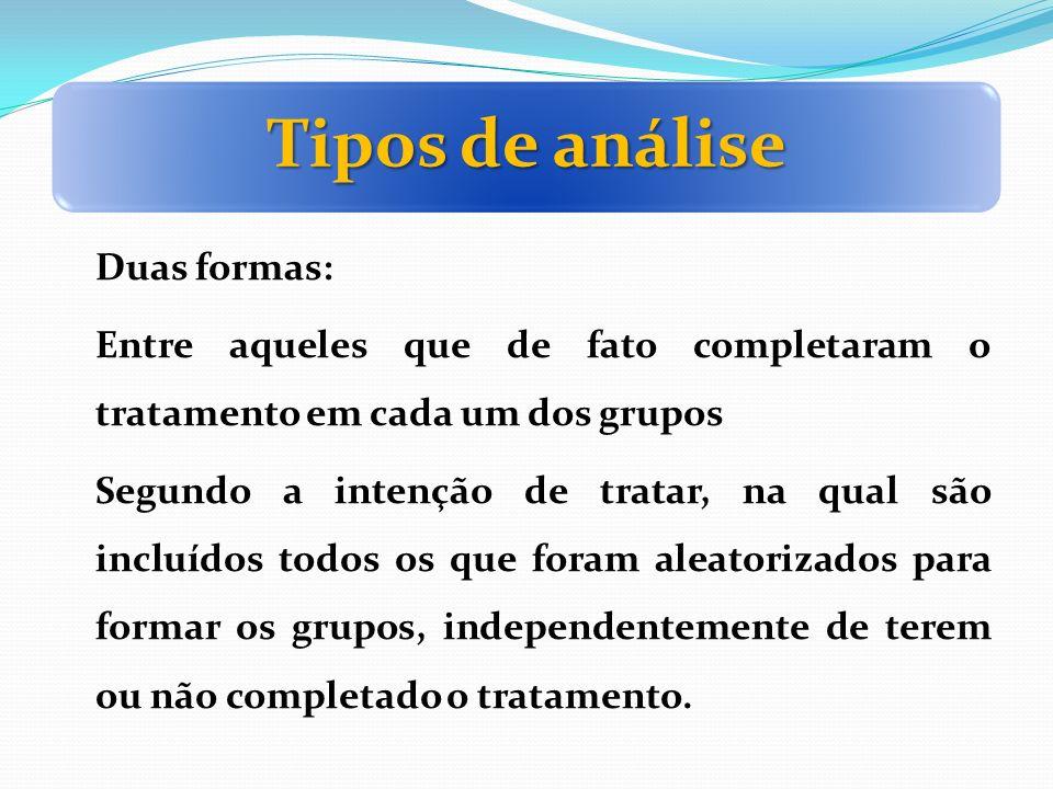 Tipos de análise Duas formas: Entre aqueles que de fato completaram o tratamento em cada um dos grupos Segundo a intenção de tratar, na qual são inclu