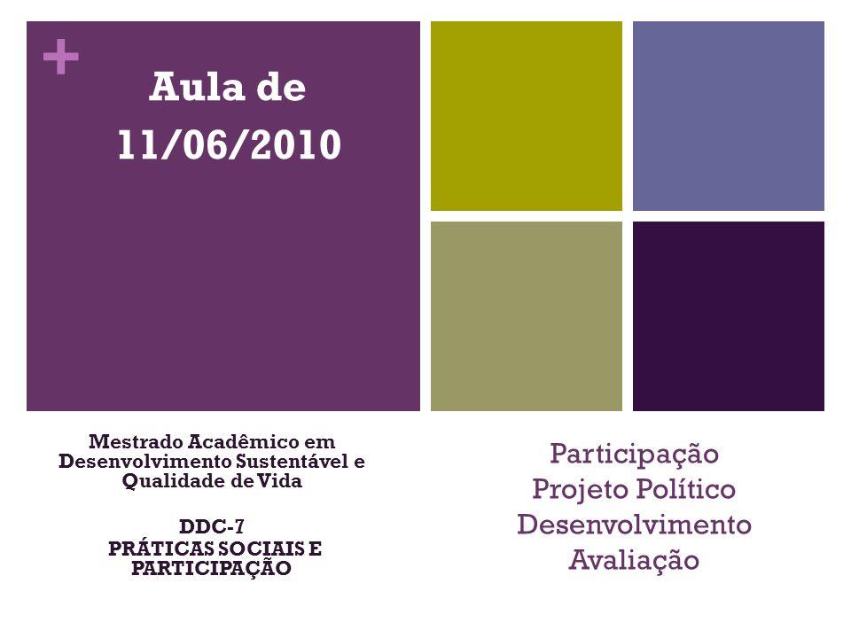 + Participação Projeto Político Desenvolvimento Avaliação Mestrado Acadêmico em Desenvolvimento Sustentável e Qualidade de Vida DDC-7 PRÁTICAS SOCIAIS