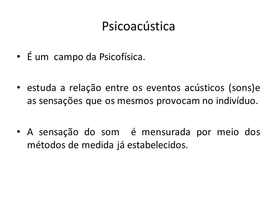 Psicoacústica É um campo da Psicofísica. estuda a relação entre os eventos acústicos (sons)e as sensações que os mesmos provocam no indivíduo. A sensa