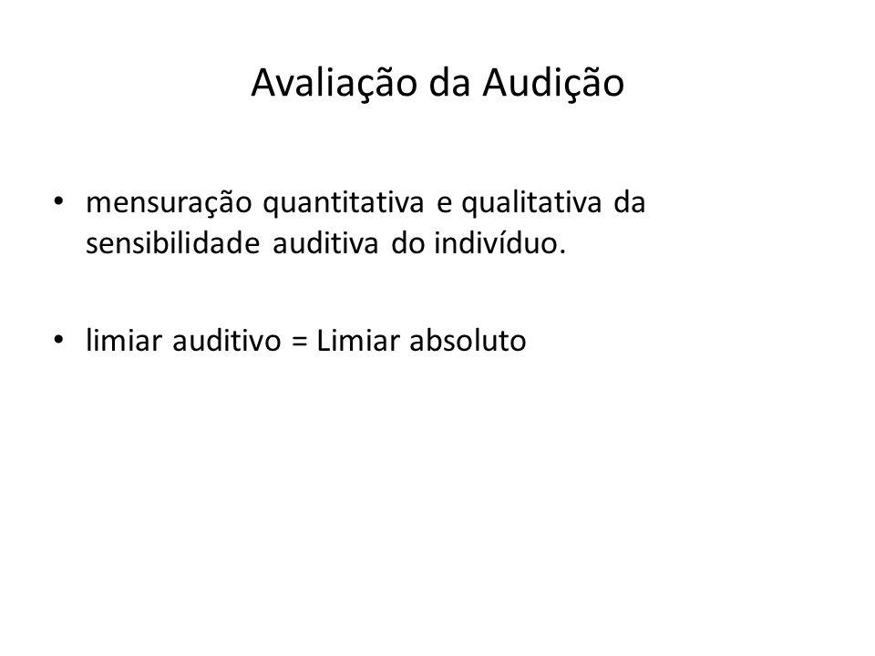 Bateria audiológica básica Audiometria tonal (via aérea e óssea) Audiometria vocal (SRT e IRF) Imitanciometria Outros exames Otoemissões acústicas BERA Eletrococleografia Audiometria de alta frequencia TPAC (Testes do Processamento Auditivo Central) Bateria audiológica