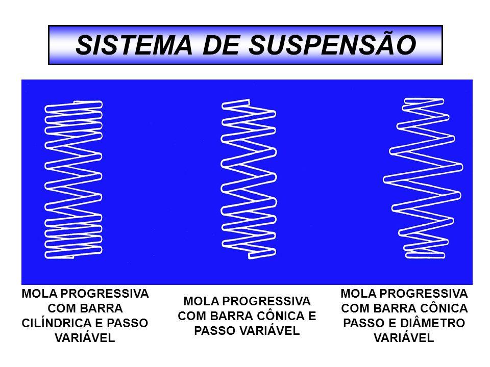 SISTEMA DE SUSPENSÃO MOLA PROGRESSIVA COM BARRA CILÍNDRICA E PASSO VARIÁVEL MOLA PROGRESSIVA COM BARRA CÔNICA E PASSO VARIÁVEL MOLA PROGRESSIVA COM BA