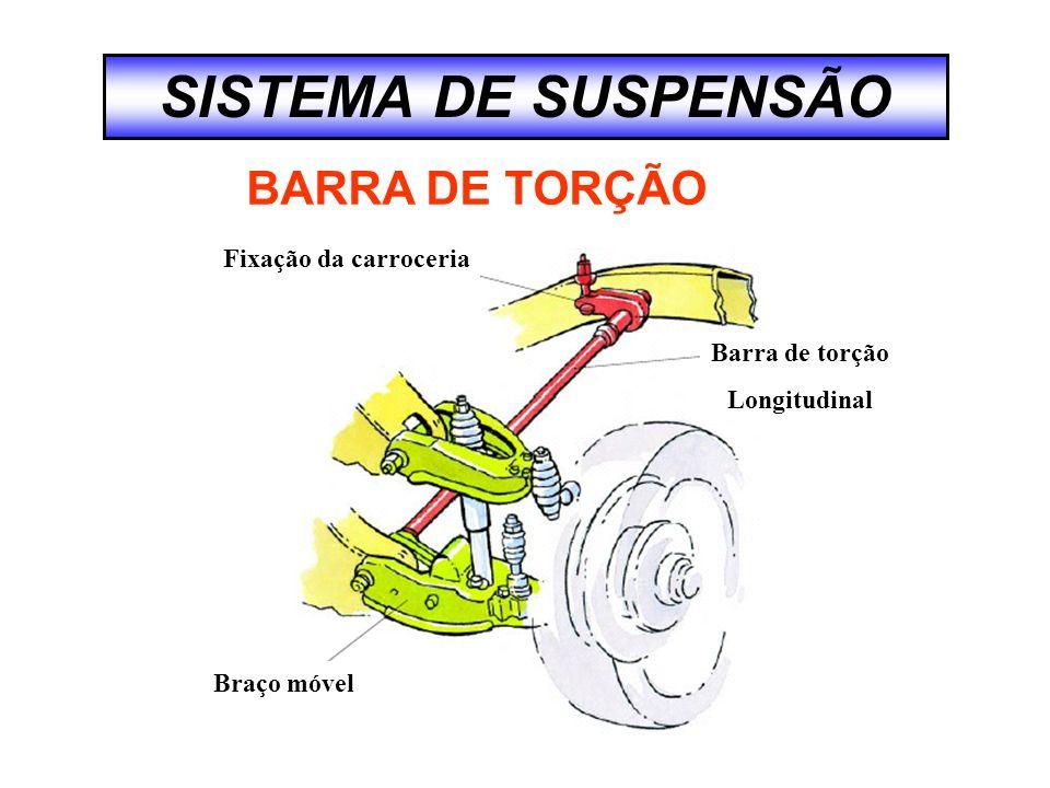SISTEMA DE SUSPENSÃO BARRA DE TORÇÃO Barra de torção Longitudinal Fixação da carroceria Braço móvel