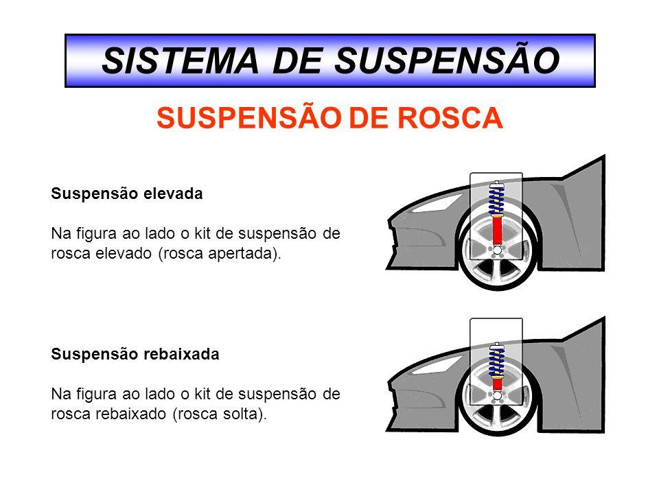 SISTEMA DE SUSPENSÃO SUSPENSÃO DE ROSCA Suspensão elevada Na figura ao lado o kit de suspensão de rosca elevado (rosca apertada). Suspensão rebaixada