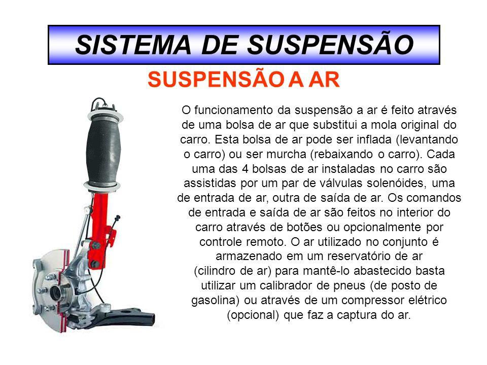 SISTEMA DE SUSPENSÃO O funcionamento da suspensão a ar é feito através de uma bolsa de ar que substitui a mola original do carro. Esta bolsa de ar pod