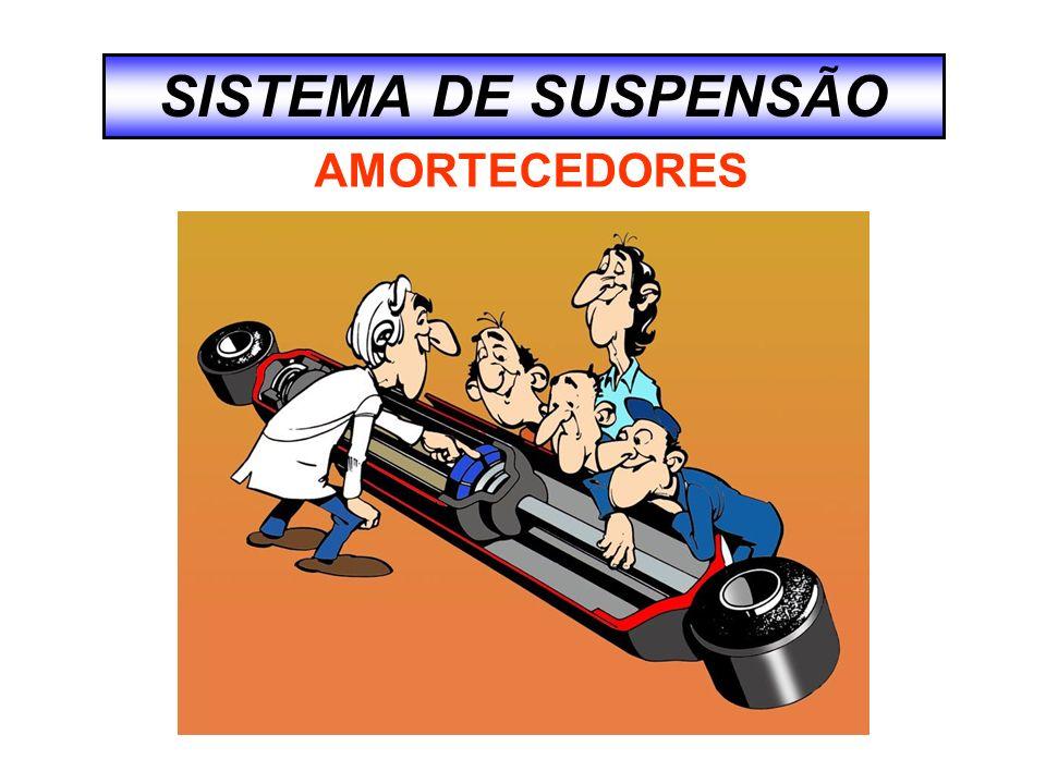 SISTEMA DE SUSPENSÃO AMORTECEDORES