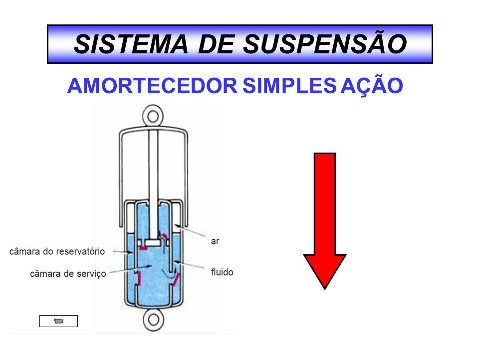 SISTEMA DE SUSPENSÃO AMORTECEDOR SIMPLES AÇÃO