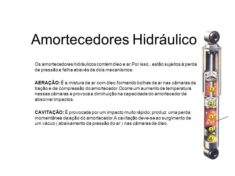 Amortecedores Hidráulicos Os amortecedores hidráulicos contém óleo e ar.Por isso,, estão sujeitos à perda de pressão e falha através de dois mecanismo
