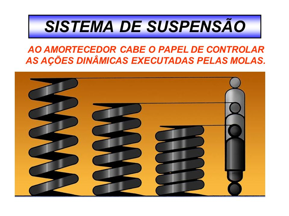 SISTEMA DE SUSPENSÃO AO AMORTECEDOR CABE O PAPEL DE CONTROLAR AS AÇÕES DINÂMICAS EXECUTADAS PELAS MOLAS.