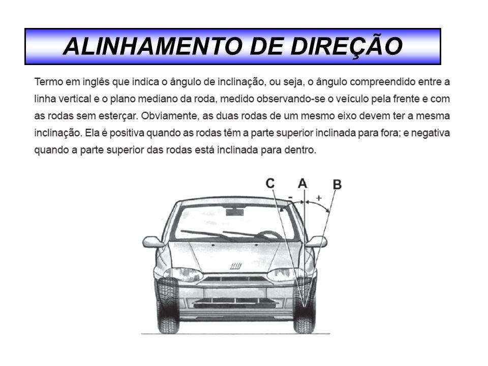 ÂNGULO DE CÂMBER ÂNGULO NULO ÂNGULO POSITIVO ÂNGULO NEGATIVO