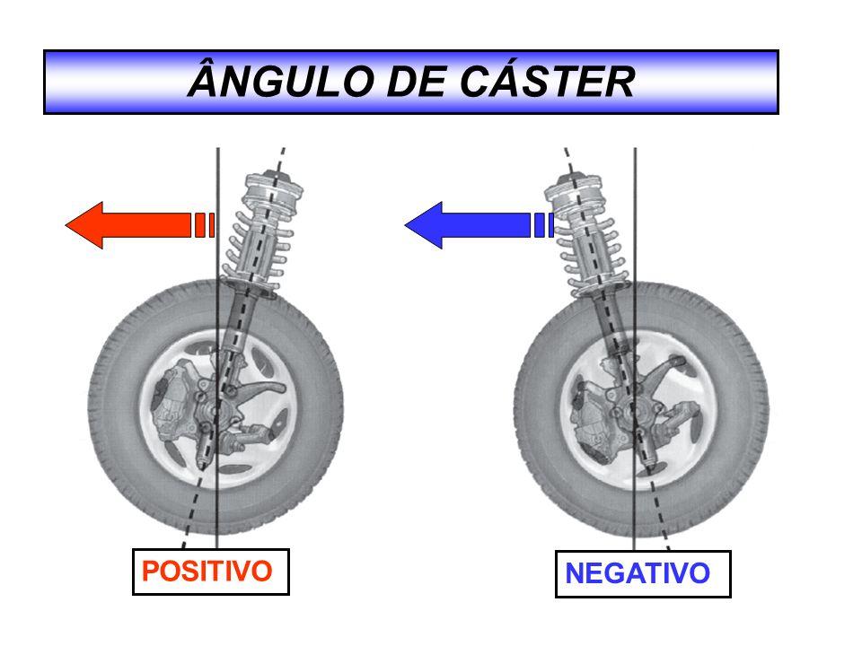 ÂNGULO INCLUSO ( KPI + SAI )