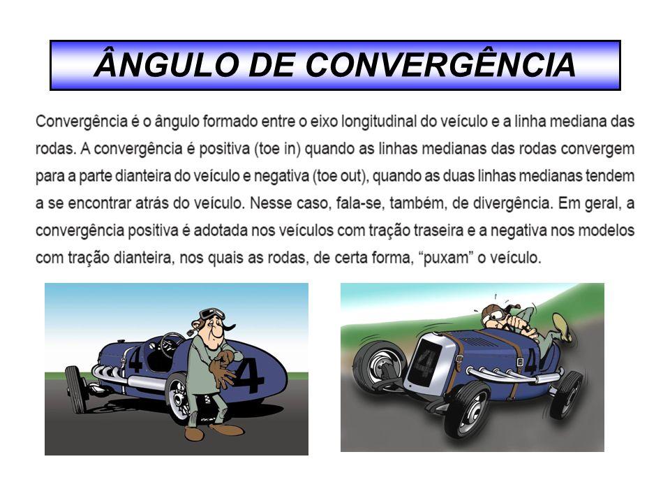 ÂNGULO DE SET BACK