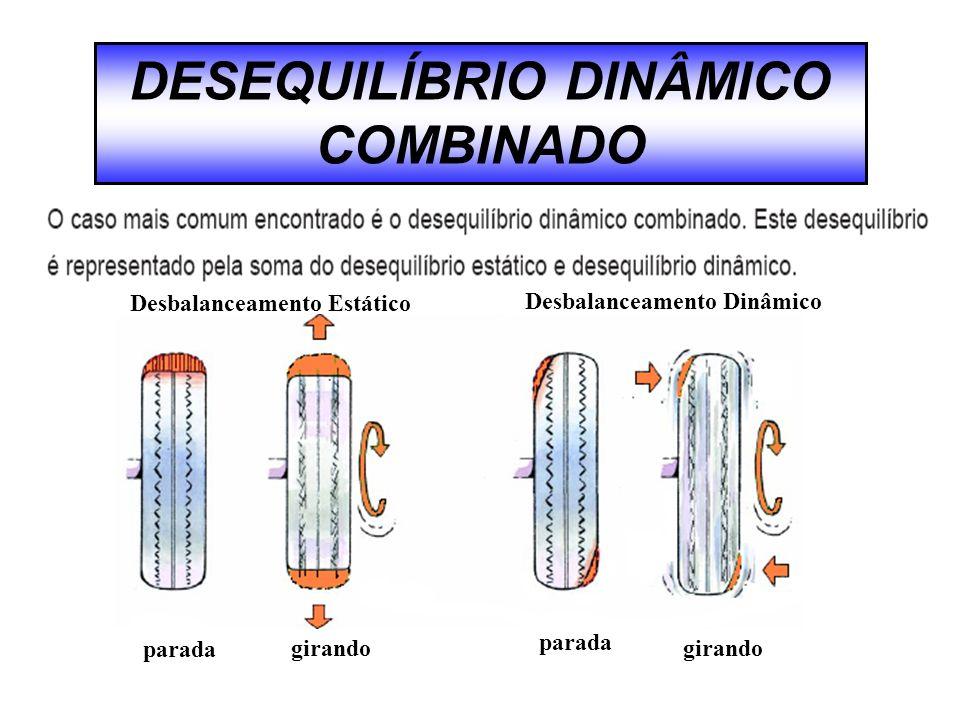 DESEQUILÍBRIO DINÂMICO COMBINADO Desbalanceamento Estático Desbalanceamento Dinâmico parada girando