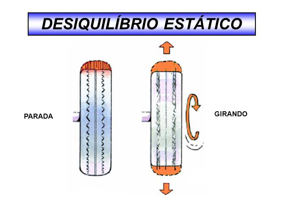 PARADA GIRANDO