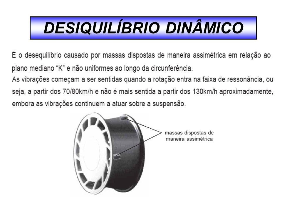 DESIQUILÍBRIO DINÂMICO
