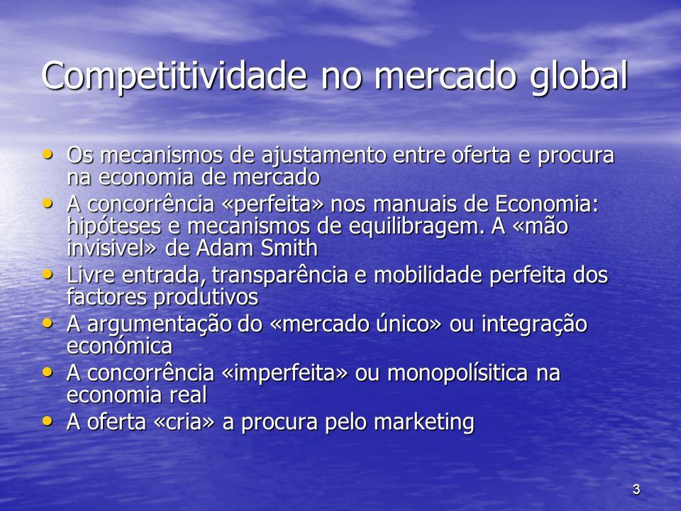 3 Competitividade no mercado global Os mecanismos de ajustamento entre oferta e procura na economia de mercado Os mecanismos de ajustamento entre ofer