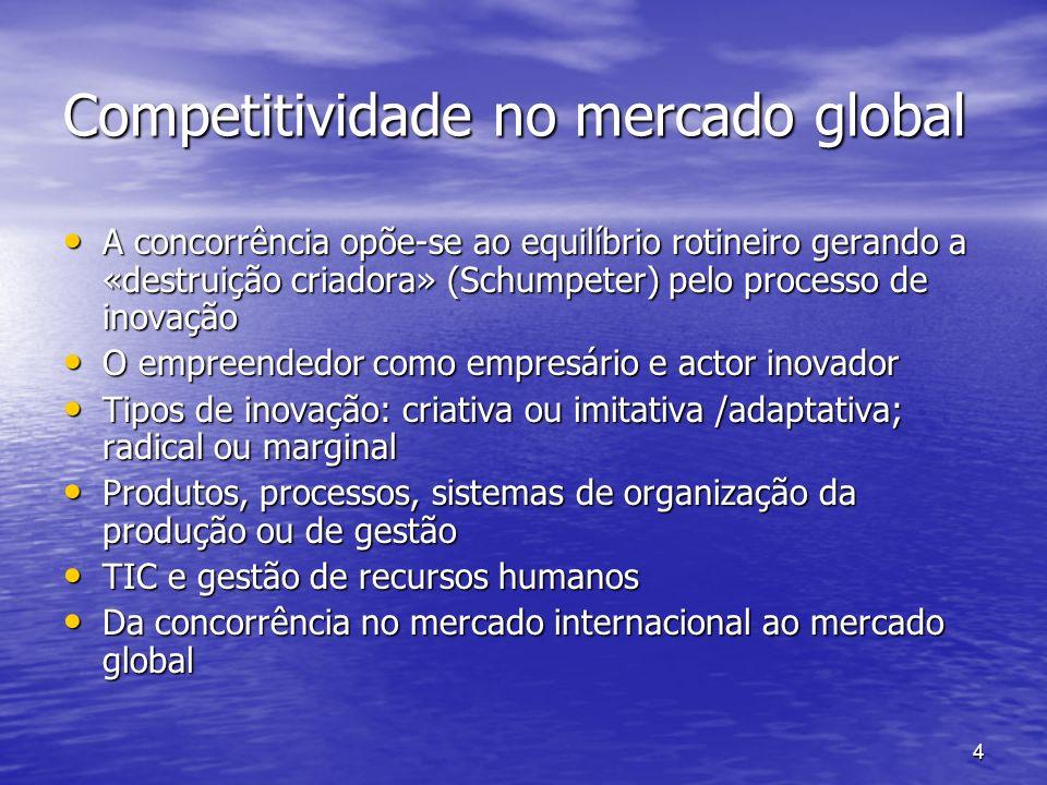 4 Competitividade no mercado global A concorrência opõe-se ao equilíbrio rotineiro gerando a «destruição criadora» (Schumpeter) pelo processo de inova