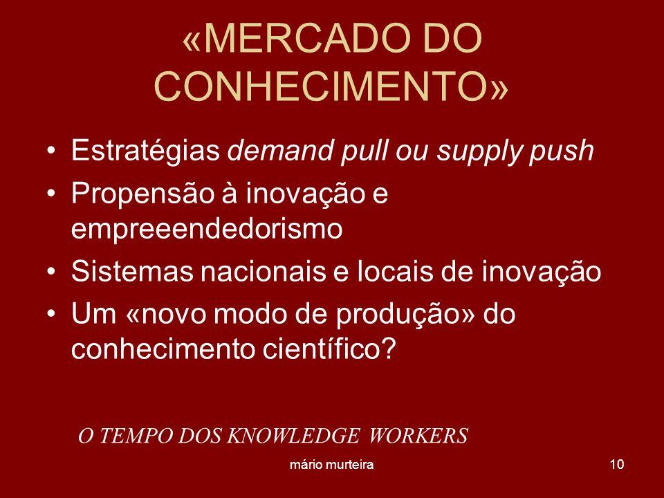 mário murteira10 «MERCADO DO CONHECIMENTO» Estratégias demand pull ou supply push Propensão à inovação e empreeendedorismo Sistemas nacionais e locais