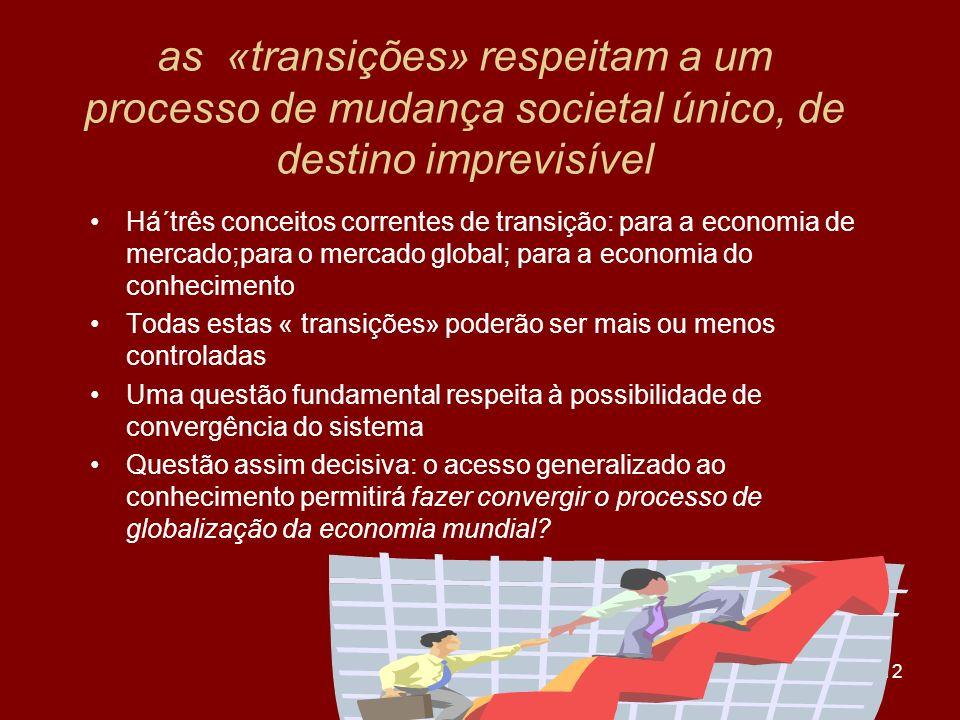 mário murteira12 as «transições» respeitam a um processo de mudança societal único, de destino imprevisível Há´três conceitos correntes de transição: