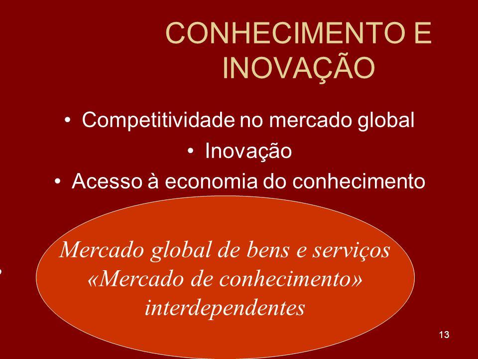 mário murteira13 Competitividade no mercado global Inovação Acesso à economia do conhecimento Mercado global de bens e serviços «Mercado de conhecimen
