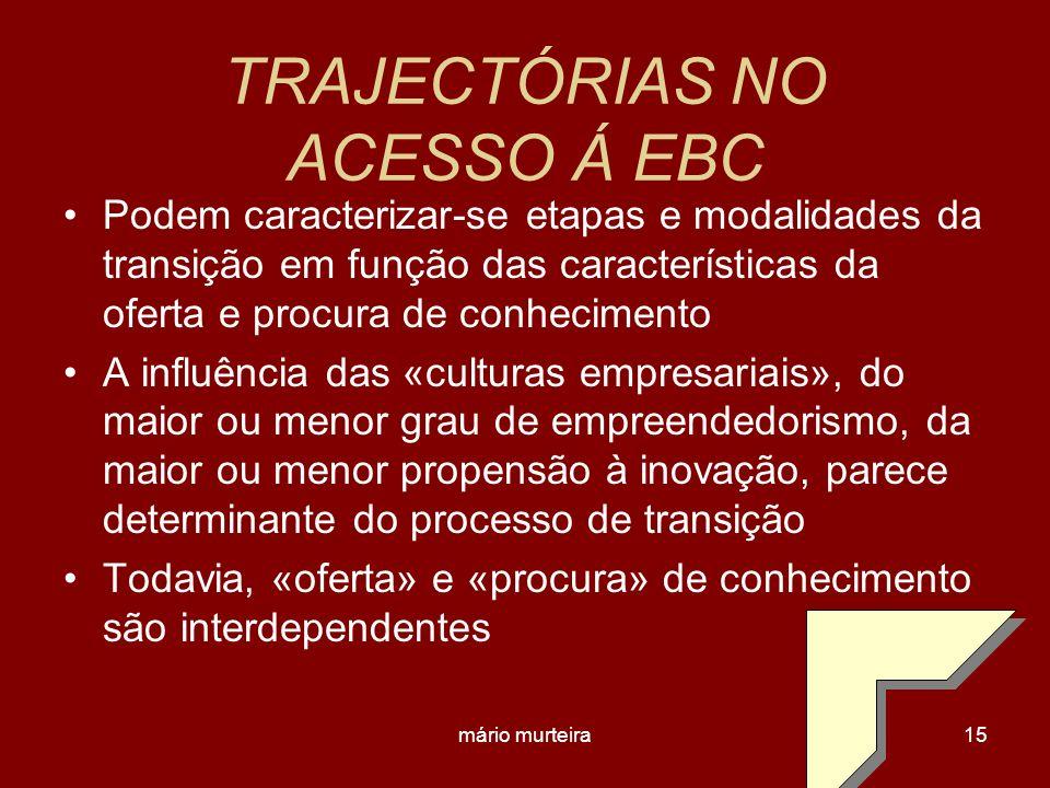 mário murteira15 TRAJECTÓRIAS NO ACESSO Á EBC Podem caracterizar-se etapas e modalidades da transição em função das características da oferta e procur
