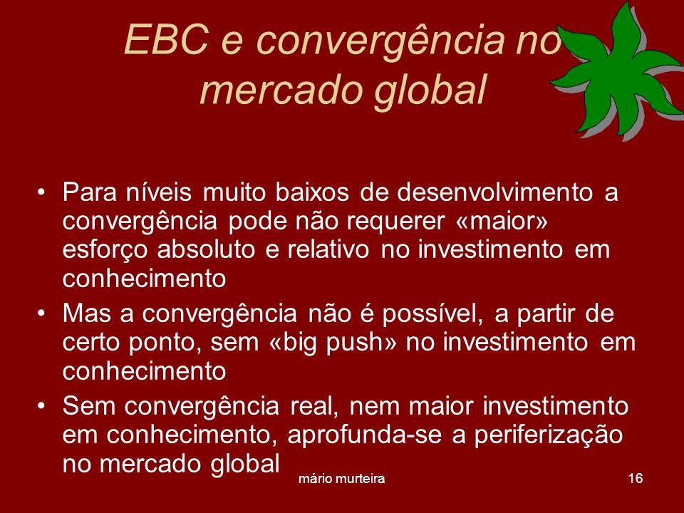mário murteira16 EBC e convergência no mercado global Para níveis muito baixos de desenvolvimento a convergência pode não requerer «maior» esforço abs
