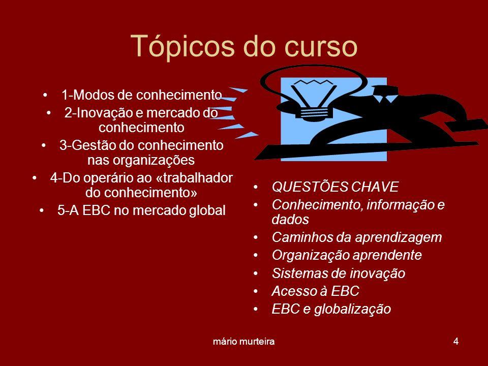 mário murteira4 Tópicos do curso 1-Modos de conhecimento 2-Inovação e mercado do conhecimento 3-Gestão do conhecimento nas organizações 4-Do operário