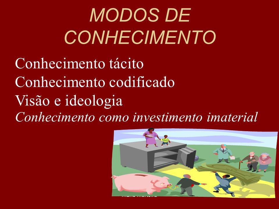 mário murteira8 MODOS DE CONHECIMENTO Conhecimento tácito Conhecimento codificado Visão e ideologia Conhecimento como investimento imaterial