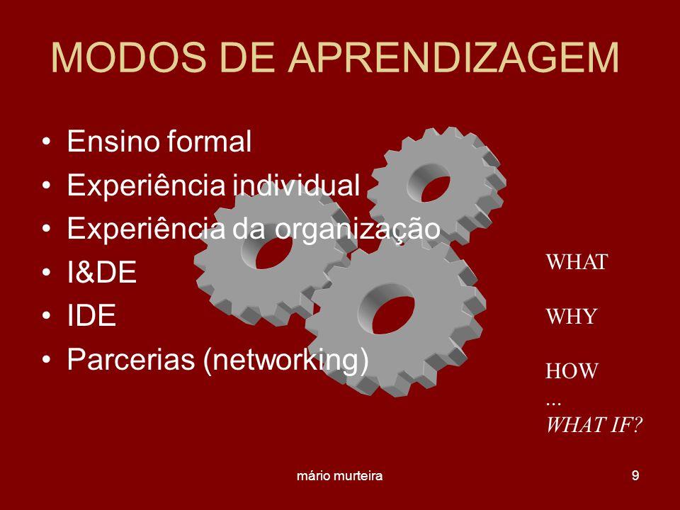 mário murteira9 WHAT WHY HOW... WHAT IF? MODOS DE APRENDIZAGEM Ensino formal Experiência individual Experiência da organização I&DE IDE Parcerias (net