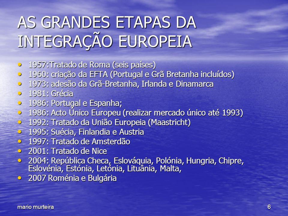 mario murteira6 AS GRANDES ETAPAS DA INTEGRAÇÃO EUROPEIA 1957:Tratado de Roma (seis países) 1957:Tratado de Roma (seis países) 1960: criação da EFTA (