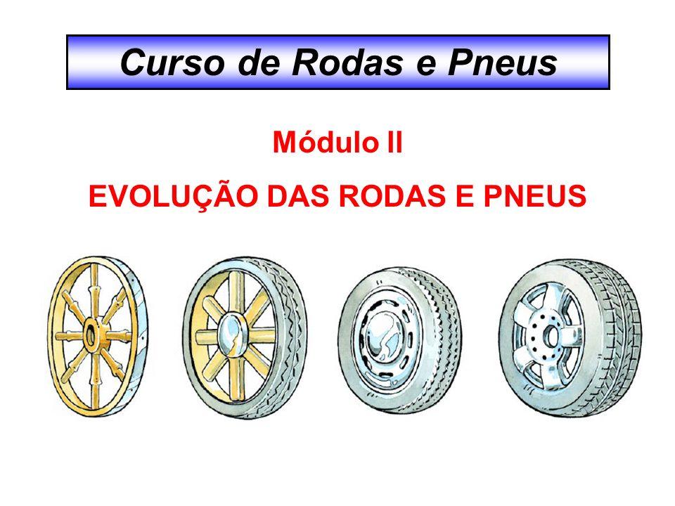 Curso de Rodas e Pneus Módulo ll EVOLUÇÃO DAS RODAS E PNEUS