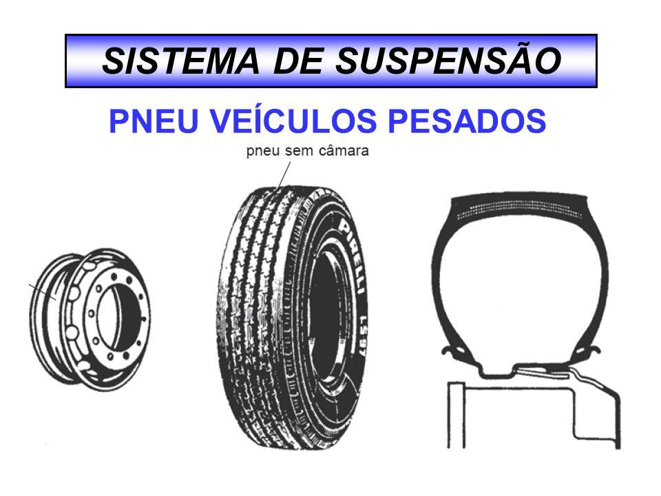 SISTEMA DE SUSPENSÃO PNEU VEÍCULOS PESADOS