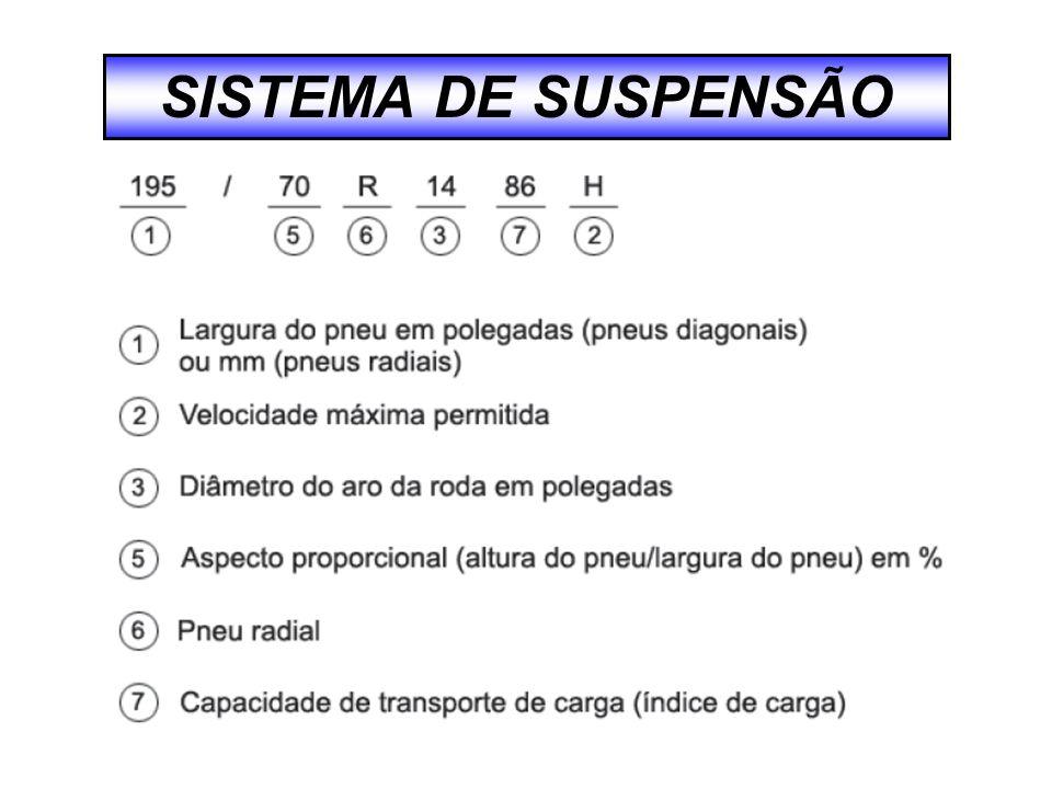 SISTEMA DE SUSPENSÃO