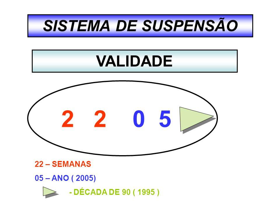 SISTEMA DE SUSPENSÃO VALIDADE 2 2 0 5 22 – SEMANAS 05 – ANO ( 2005) - DÉCADA DE 90 ( 1995 )