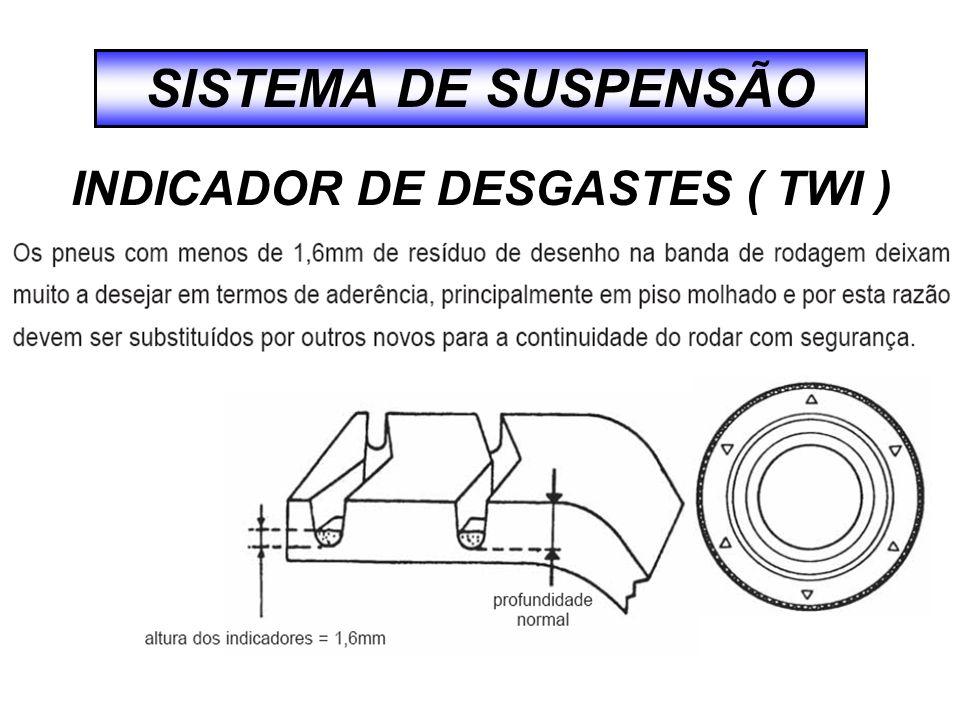 SISTEMA DE SUSPENSÃO INDICADOR DE DESGASTES ( TWI )