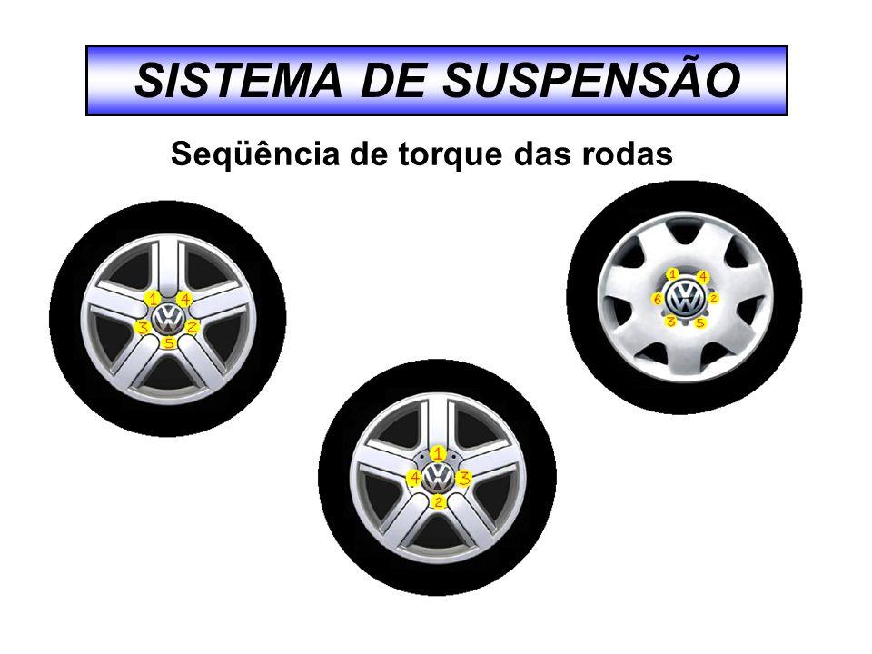 SISTEMA DE SUSPENSÃO RADIAL CONVENCIONAL/ DIAGONAL