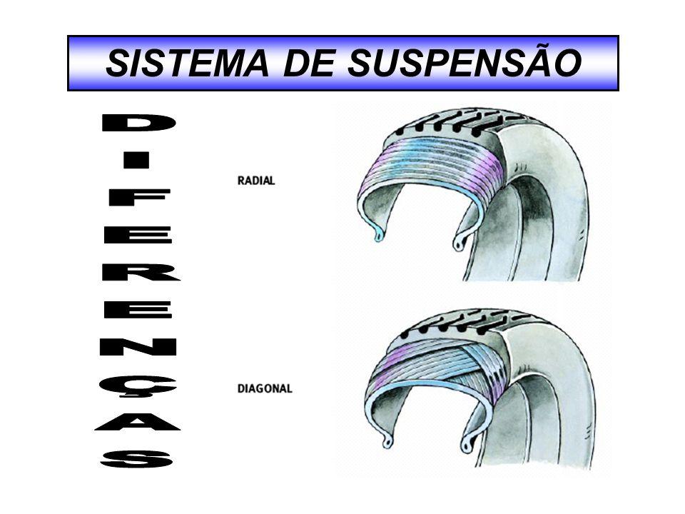 SISTEMA DE SUSPENSÃO AR OU NITROGÊNIO.