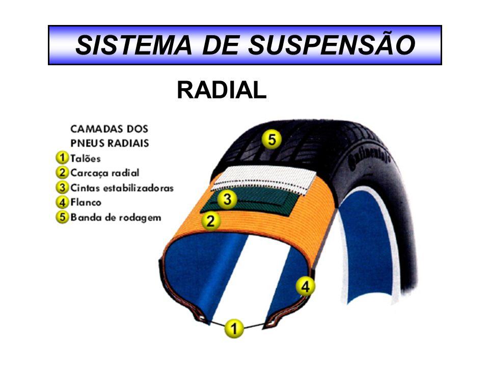 SISTEMA DE SUSPENSÃO RODÍZIO PNEU DIAGONAL