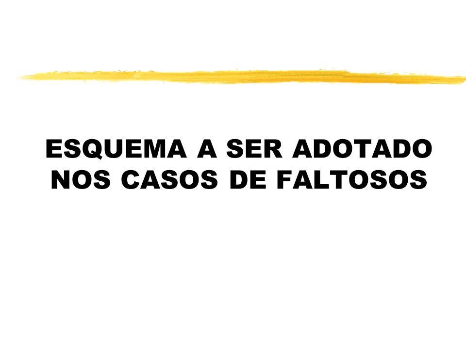 ESQUEMA A SER ADOTADO NOS CASOS DE FALTOSOS