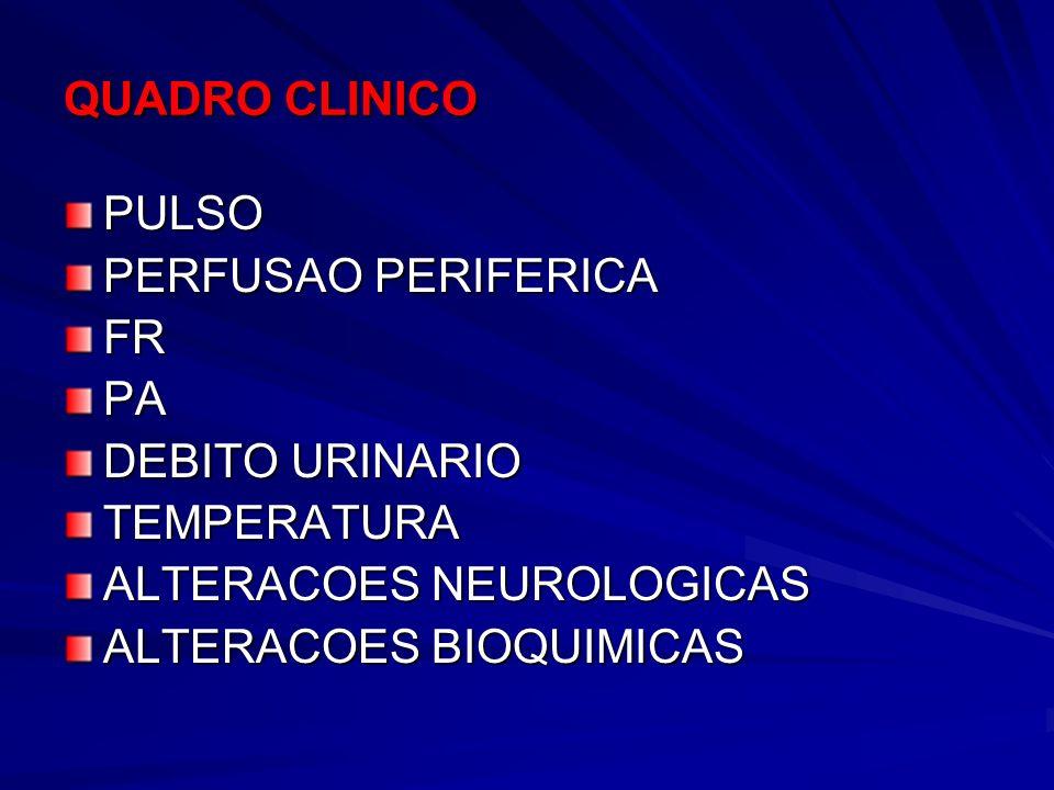 QUADRO CLINICO PULSO PERFUSAO PERIFERICA FRPA DEBITO URINARIO TEMPERATURA ALTERACOES NEUROLOGICAS ALTERACOES BIOQUIMICAS