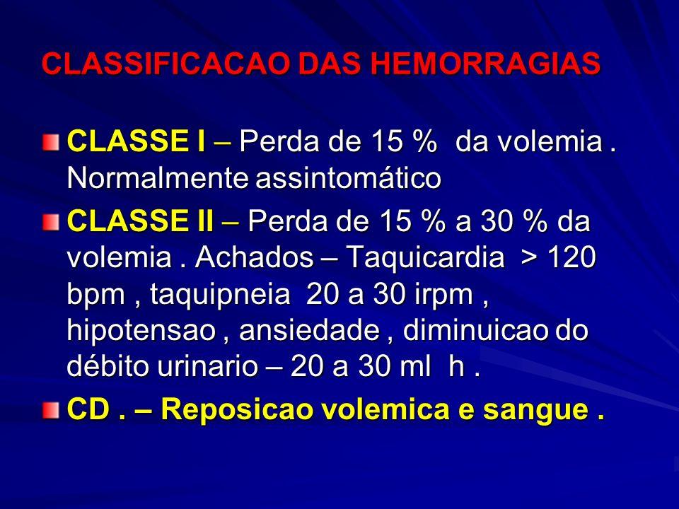 CLASSIFICACAO DAS HEMORRAGIAS CLASSE I – Perda de 15 % da volemia. Normalmente assintomático CLASSE II – Perda de 15 % a 30 % da volemia. Achados – Ta