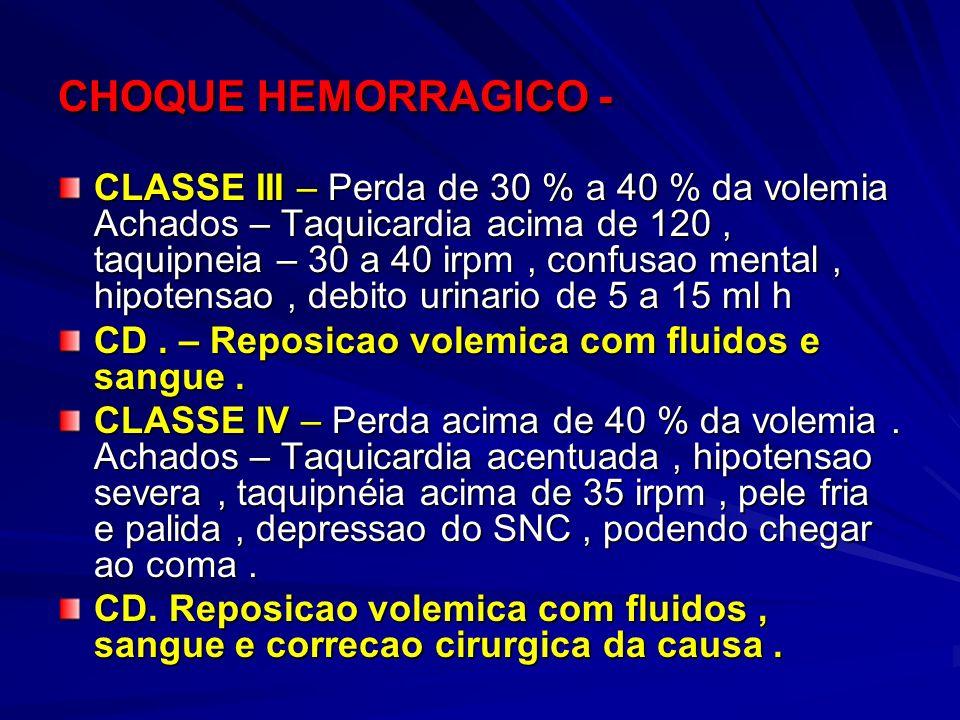 CHOQUE HEMORRAGICO - CLASSE III – Perda de 30 % a 40 % da volemia Achados – Taquicardia acima de 120, taquipneia – 30 a 40 irpm, confusao mental, hipo