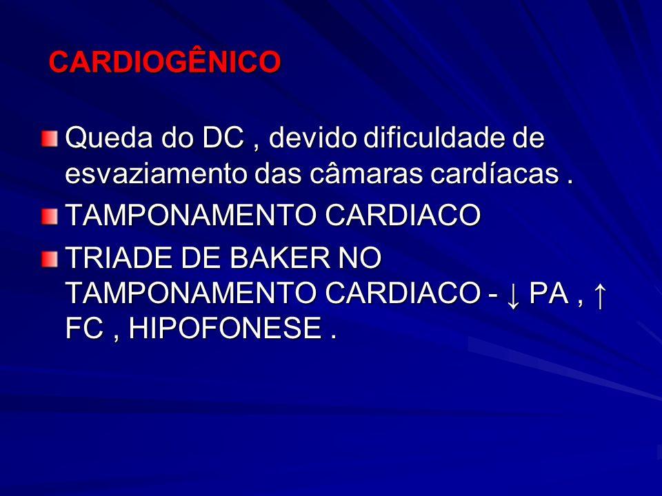 CARDIOGÊNICO CARDIOGÊNICO Queda do DC, devido dificuldade de esvaziamento das câmaras cardíacas. TAMPONAMENTO CARDIACO TRIADE DE BAKER NO TAMPONAMENTO