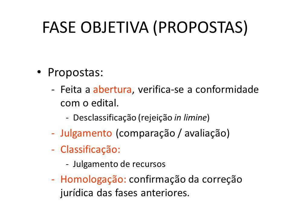 FASE EXTERNA DA LICITAÇÃO FASE SUBJETIVA: – Exame dos sujeitos; – Habilitação ou qualificação dos proponentes; – Capacitações jurídicas, técnica e eco