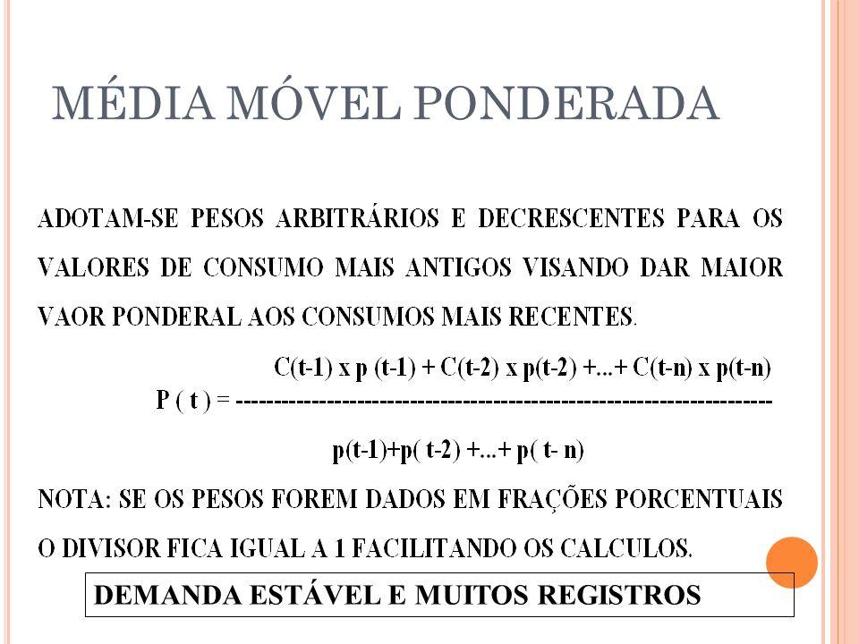 MÉDIA MÓVEL PONDERADA DEMANDA ESTÁVEL E MUITOS REGISTROS
