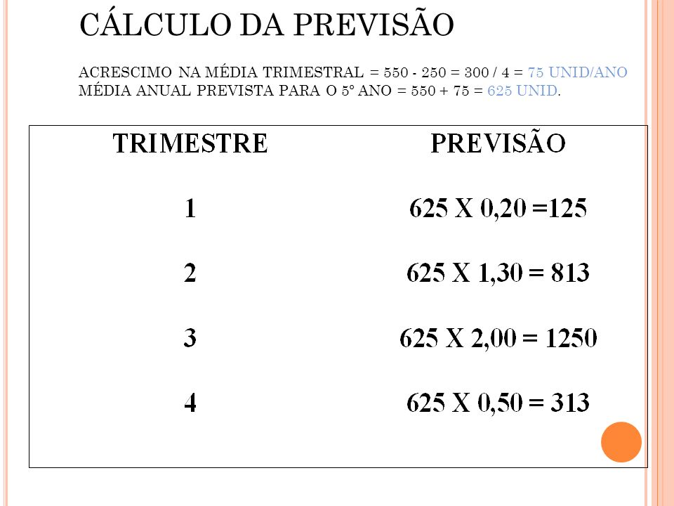 CÁLCULO DA PREVISÃO ACRESCIMO NA MÉDIA TRIMESTRAL = 550 - 250 = 300 / 4 = 75 UNID/ANO MÉDIA ANUAL PREVISTA PARA O 5º ANO = 550 + 75 = 625 UNID.