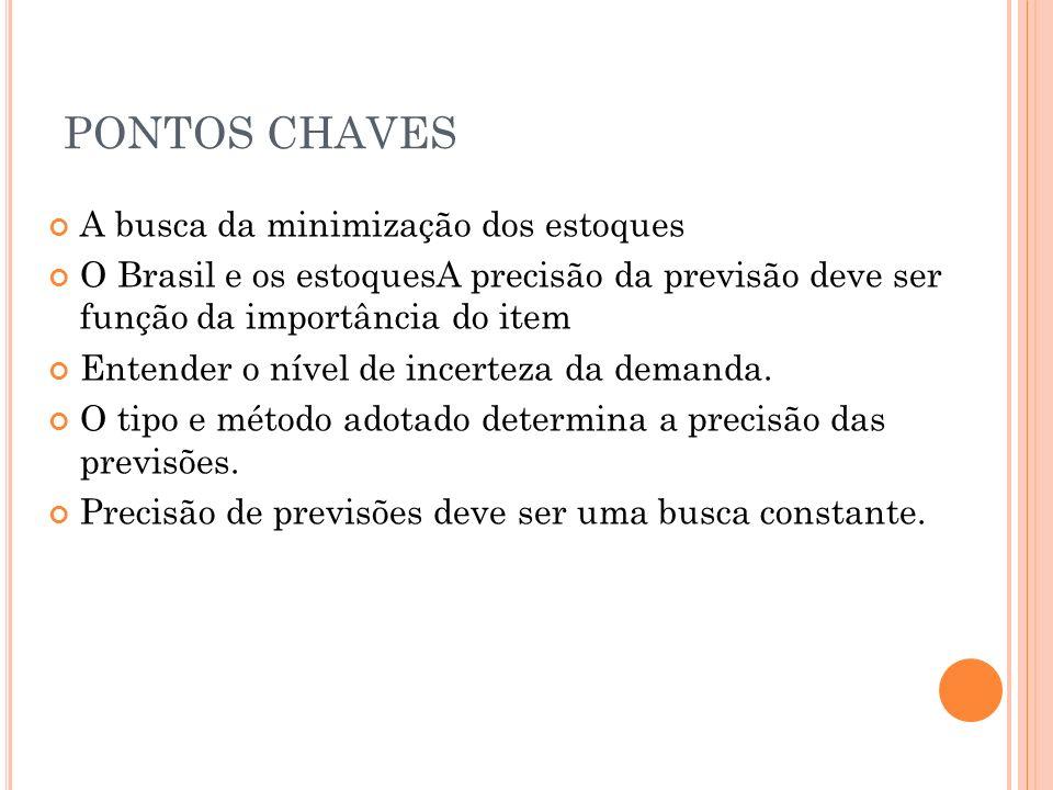 PONTOS CHAVES A busca da minimização dos estoques O Brasil e os estoquesA precisão da previsão deve ser função da importância do item Entender o nível