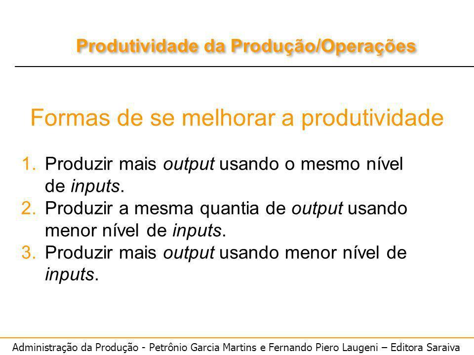 Administração da Produção - Petrônio Garcia Martins e Fernando Piero Laugeni – Editora Saraiva Produtividade da Produção/Operações Formas de se melhor