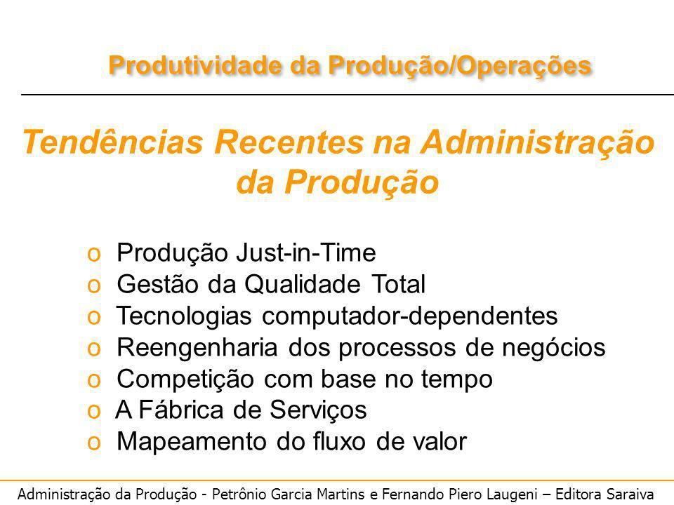 Administração da Produção - Petrônio Garcia Martins e Fernando Piero Laugeni – Editora Saraiva Produtividade da Produção/Operações Tendências Recentes
