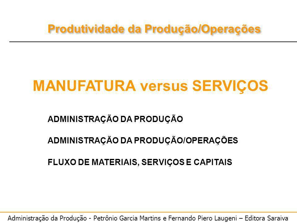 Administração da Produção - Petrônio Garcia Martins e Fernando Piero Laugeni – Editora Saraiva Produtividade da Produção/Operações MANUFATURA versus S