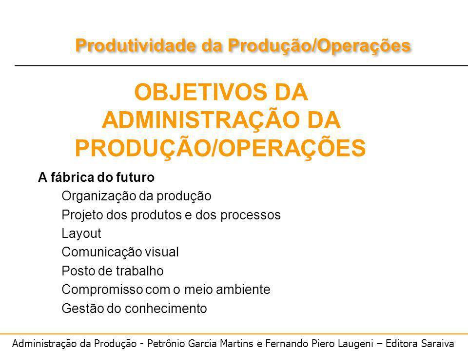 Administração da Produção - Petrônio Garcia Martins e Fernando Piero Laugeni – Editora Saraiva Produtividade da Produção/Operações OBJETIVOS DA ADMINI